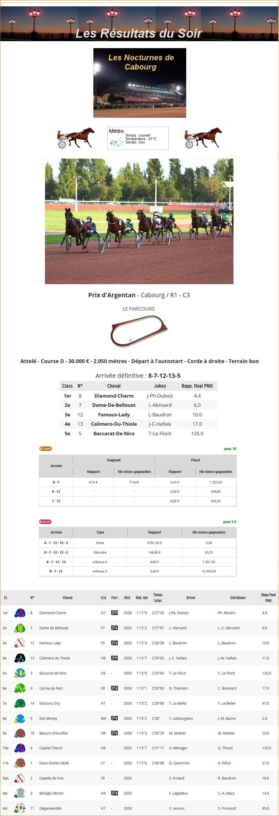 Résultats du Vendredi 21/08/2020 1_p-t779