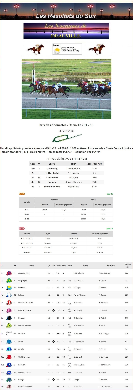 Résultats du Jeudi 27/08/2020 1_p-t785