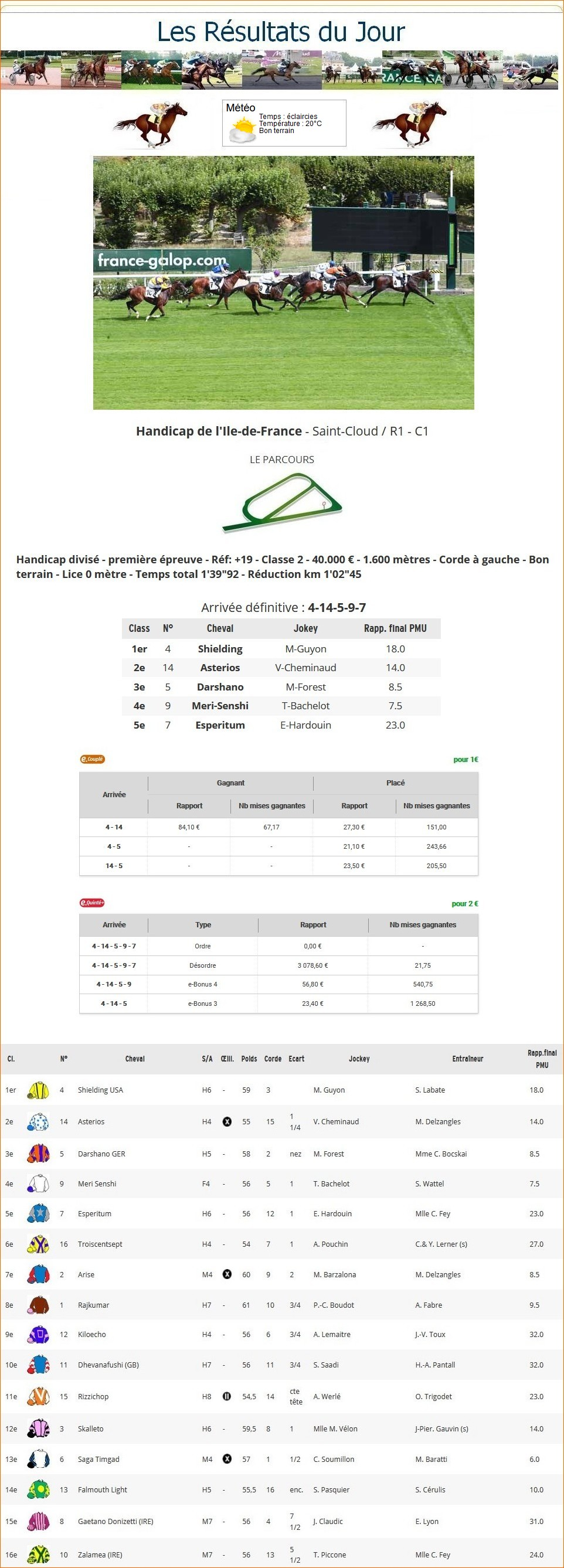 Résultats du Lundi 31/08/2020 - CLT FINAL AOÛT 1_p-t789