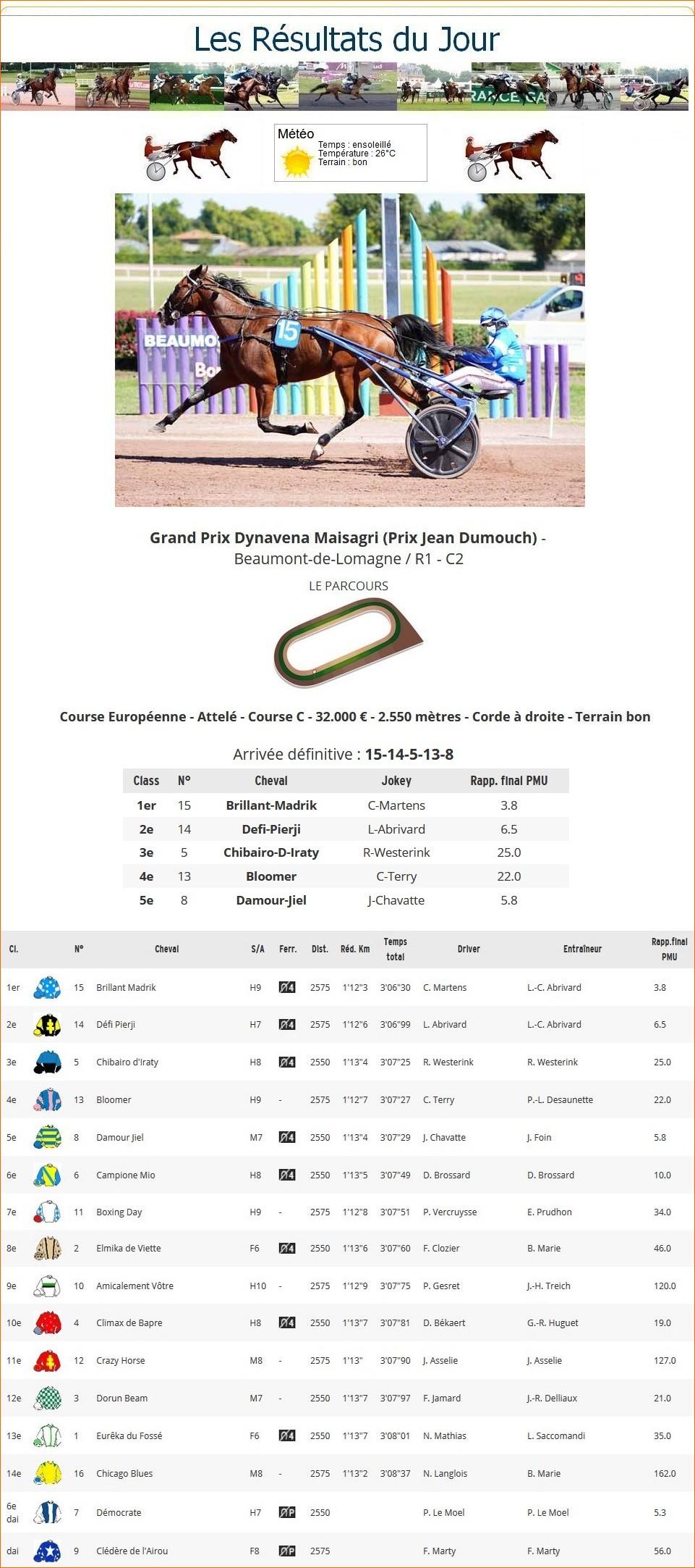 Résultats du Mardi 08/09/2020 1_p-t797
