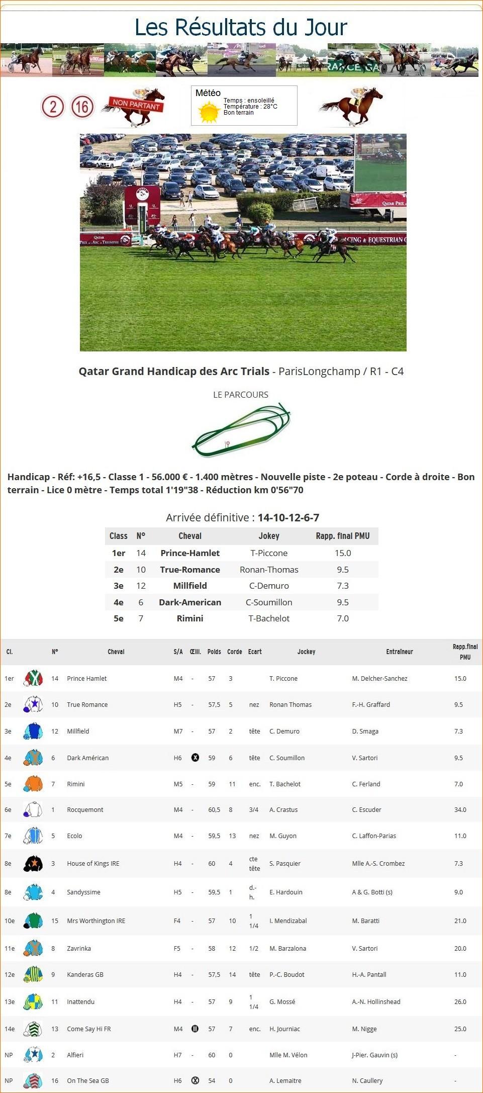 Résultats du Dimanche 13/09/2020 1_p-t802