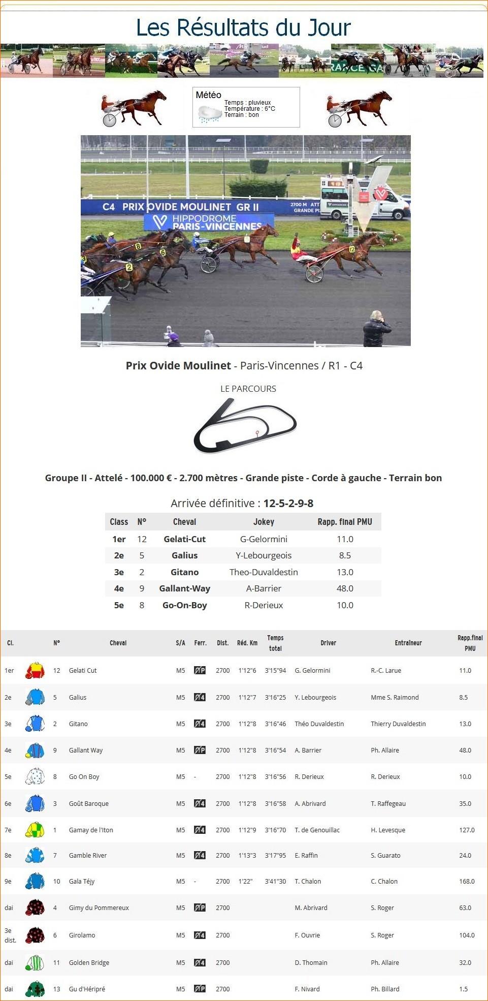 Résultats du Dimanche 07/02/2021 1_p-t959