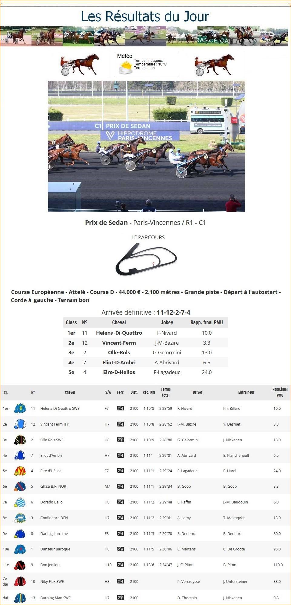 Résultats du Mercredi 03/03/2021 1_p-t986