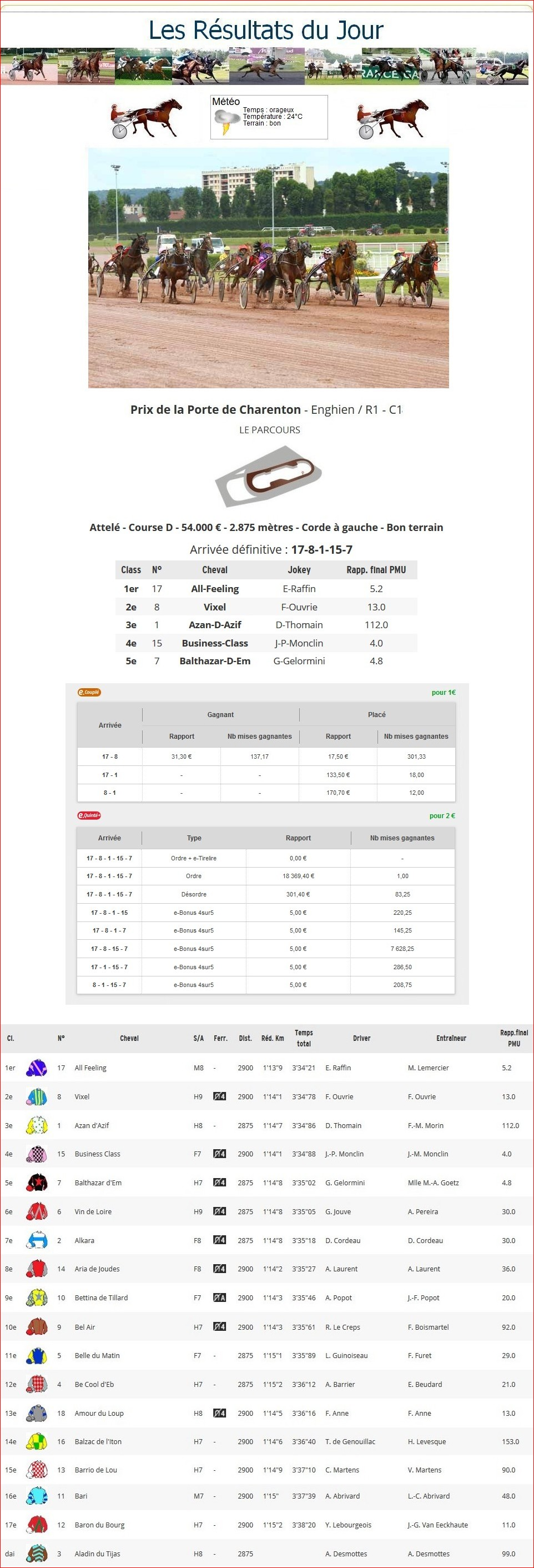 Résultats du Jeudi 05/07/2018   1_p-t_35