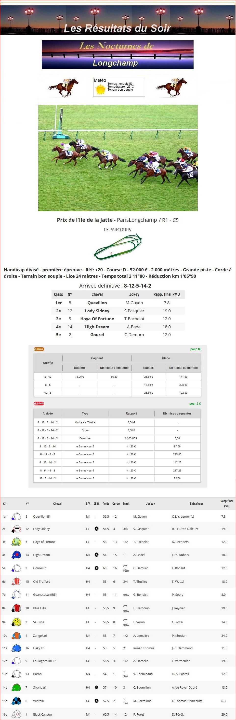 Résultats du Jeudi 12/07/2018 1_p-t_42
