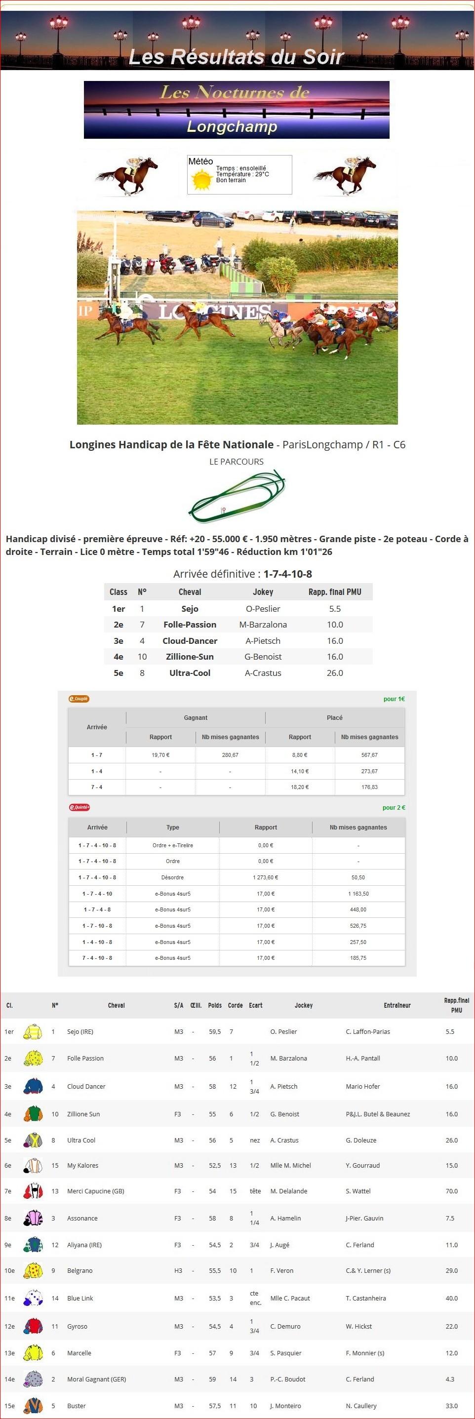 Résultats du Samedi 14/07/2018   1_p-t_44