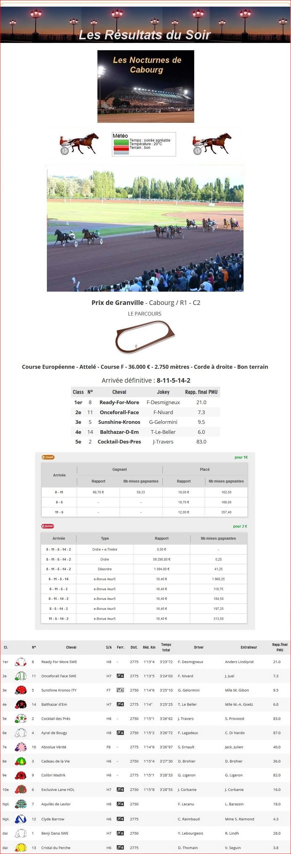 Résultats du Vendredi 17/08/2018 1_p-t_80