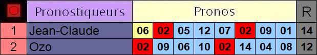 Résultats du Lundi 23/07/2018   2_pron11