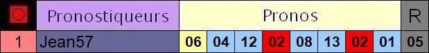 Résultats du Mercredi 31/07/2019 - CLT FINAL JUILLET 2_pron16