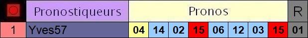 Résultats du Jeudi 27/08/2020 2_pron25