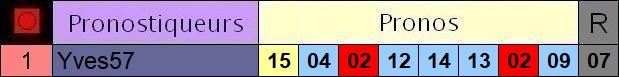 Résultats du 30/09/2019 - CLT FINAL SEPTEMBRE 3_pron30
