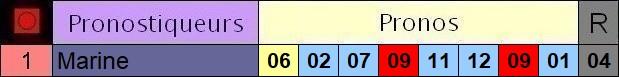 Résultats du Jeudi 28/05/2020 3_pron36