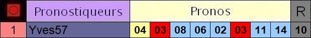 Résultats du Jeudi 25/06/2020 3_pron38