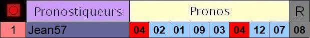 Résultats du Vendredi 30/10/2020 3_pron43