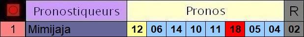Résultats du Lundi 14/06/2021 3_pron68