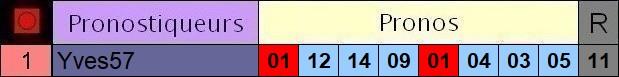 Résultats du Vendredi 18/06/2020 3_pron69