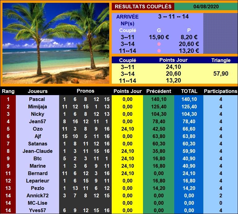 Résultats du Mardi 04/08/2020 Couplz14