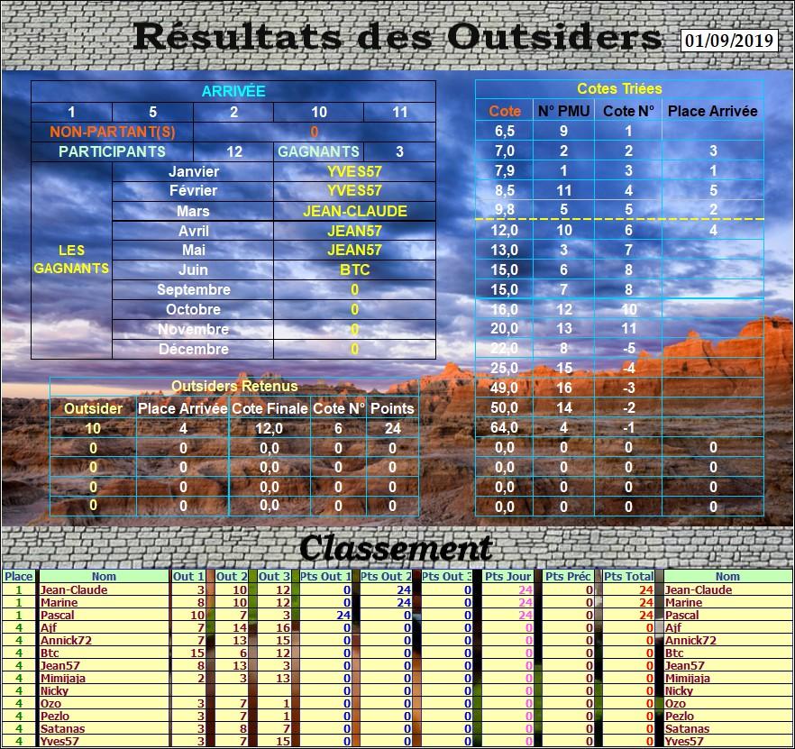 Résultats du Dimanche 01/09/2019 Outs_338