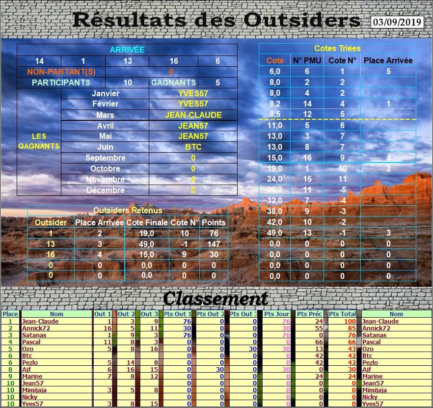 Résultats du Mardi 03/09/2019 Outs_340