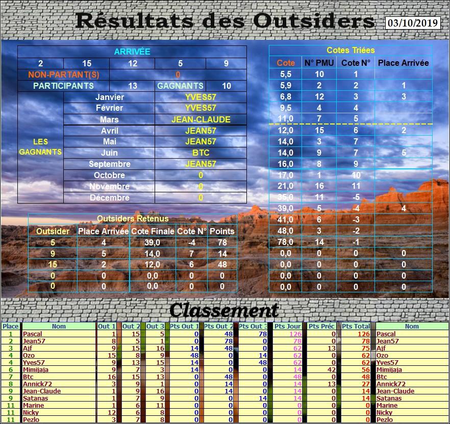 Résultats du Jeudi 03/10/2019 Outs_371
