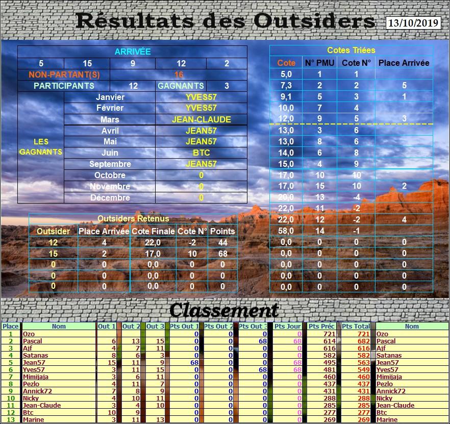 Résultats du Dimanche 13/10/2019 Outs_381
