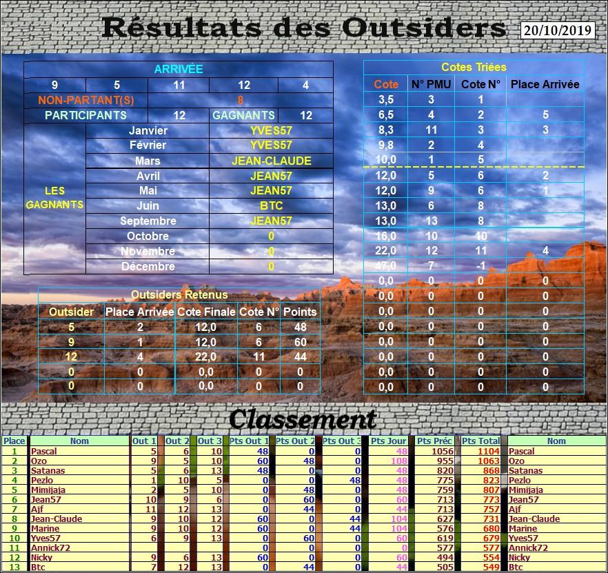 Résultats du Dimanche 20/10/2019 Outs_389