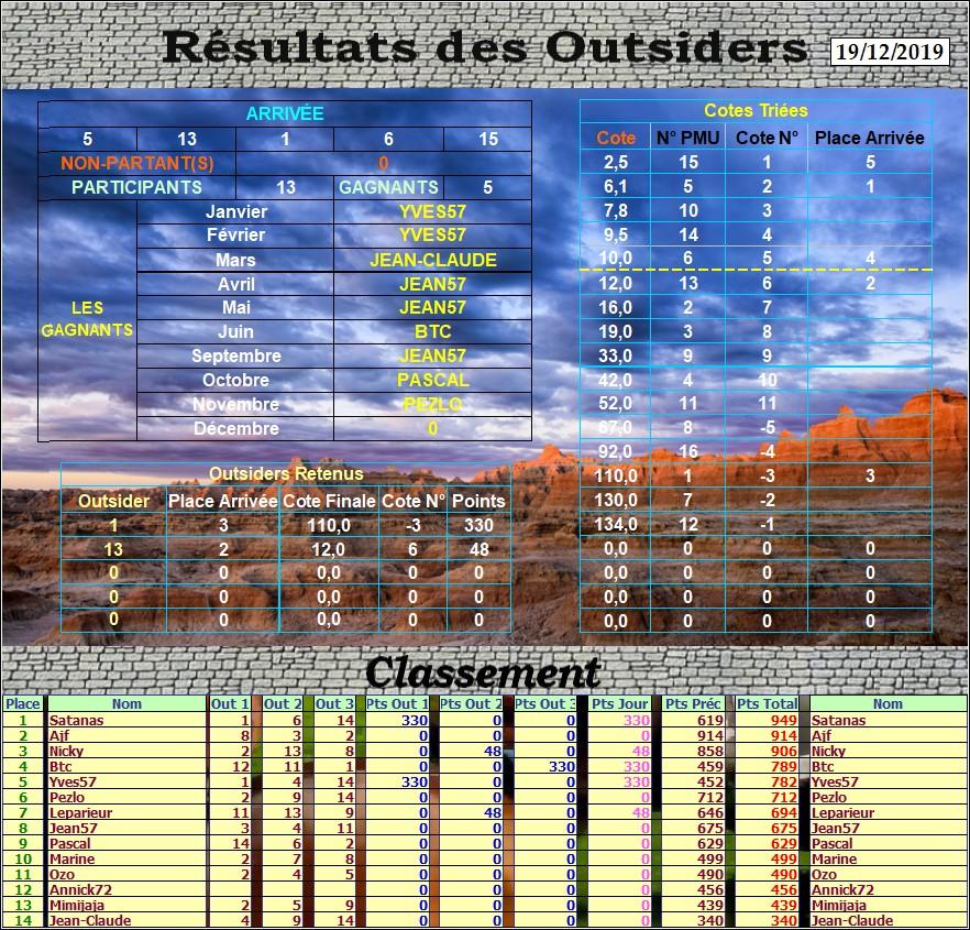 Résultats du Jeudi 19/12/2019 Outs_450