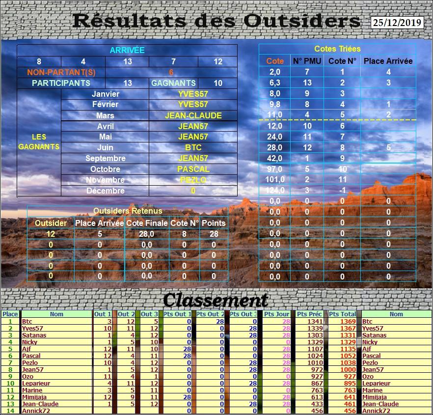 Résultats du Mercredi 25/12/2019 Outs_456