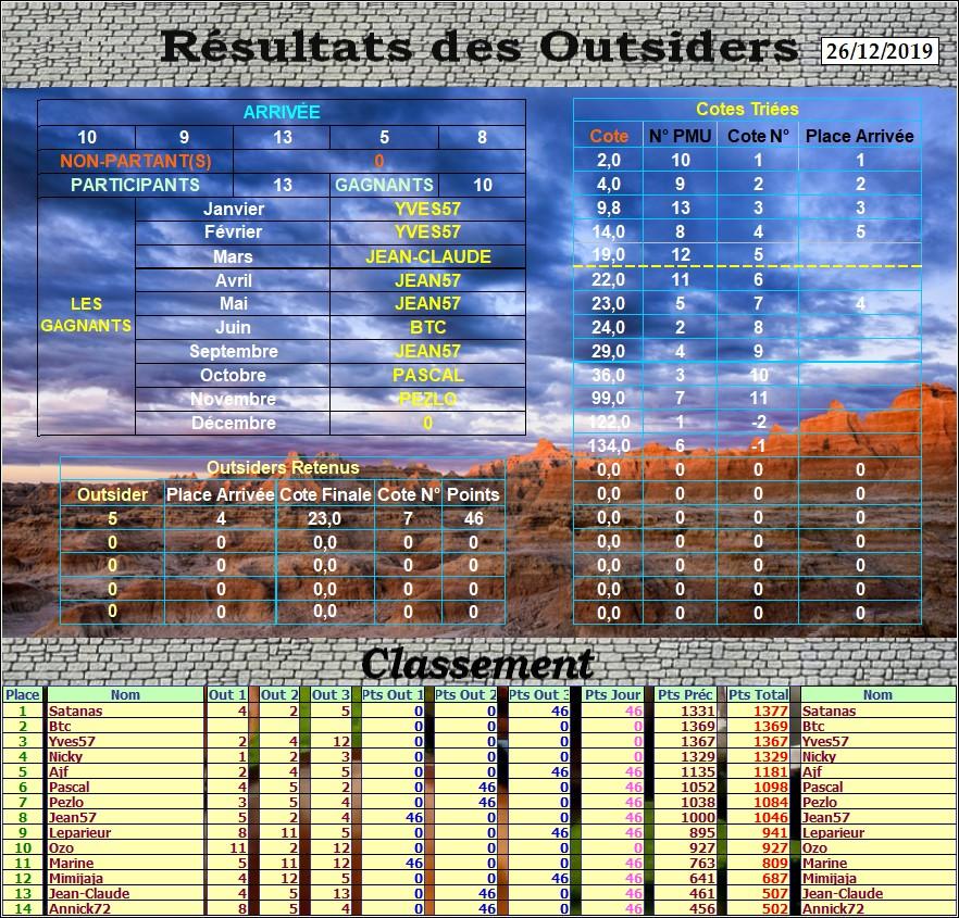 Résultats du Jeudi 26/12/2019 Outs_457