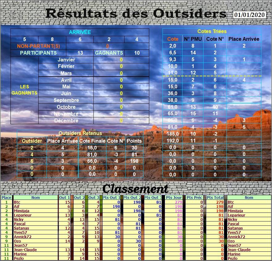 Résultats du Mercredi 01/01/2020 Outs_463