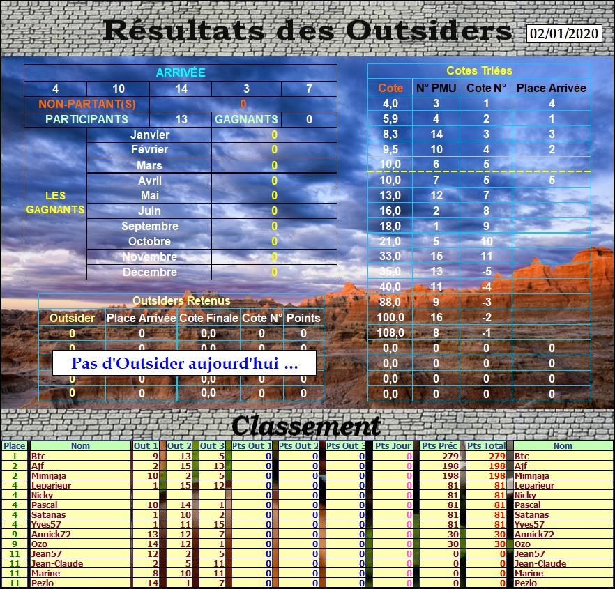 Résultats du Jeudi 02/01/2020 Outs_464
