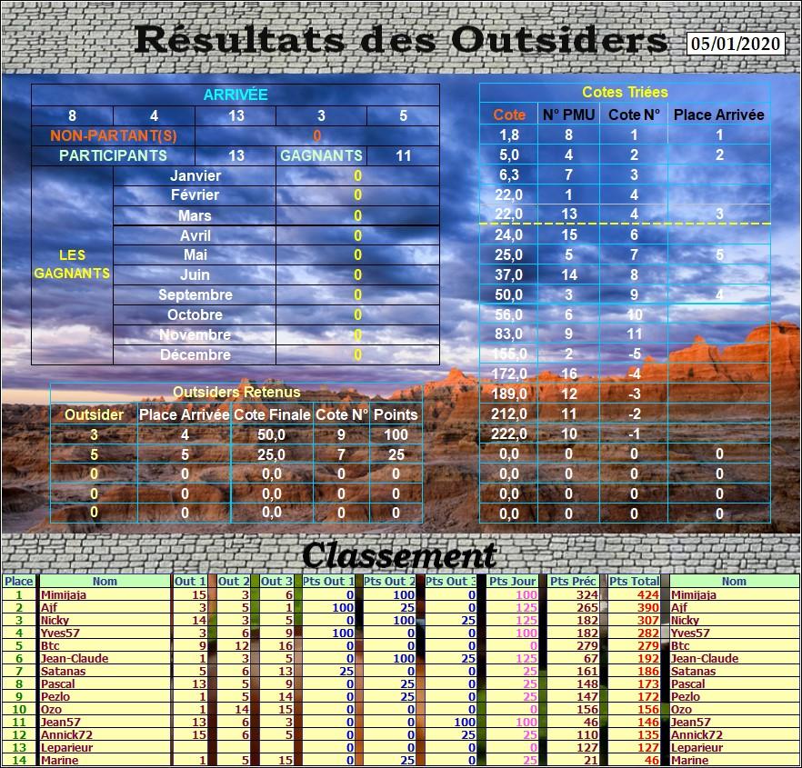 Résultats du Dimanche 05/01/2020 Outs_467