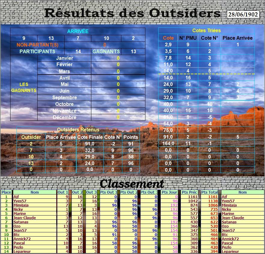 Résultats du Vendredi 10/01/2020 Outs_472