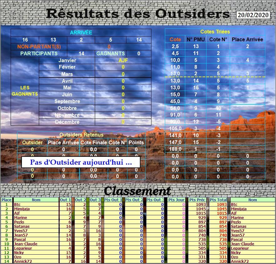 Résultats du Jeudi 20/02/2020 Outs_513