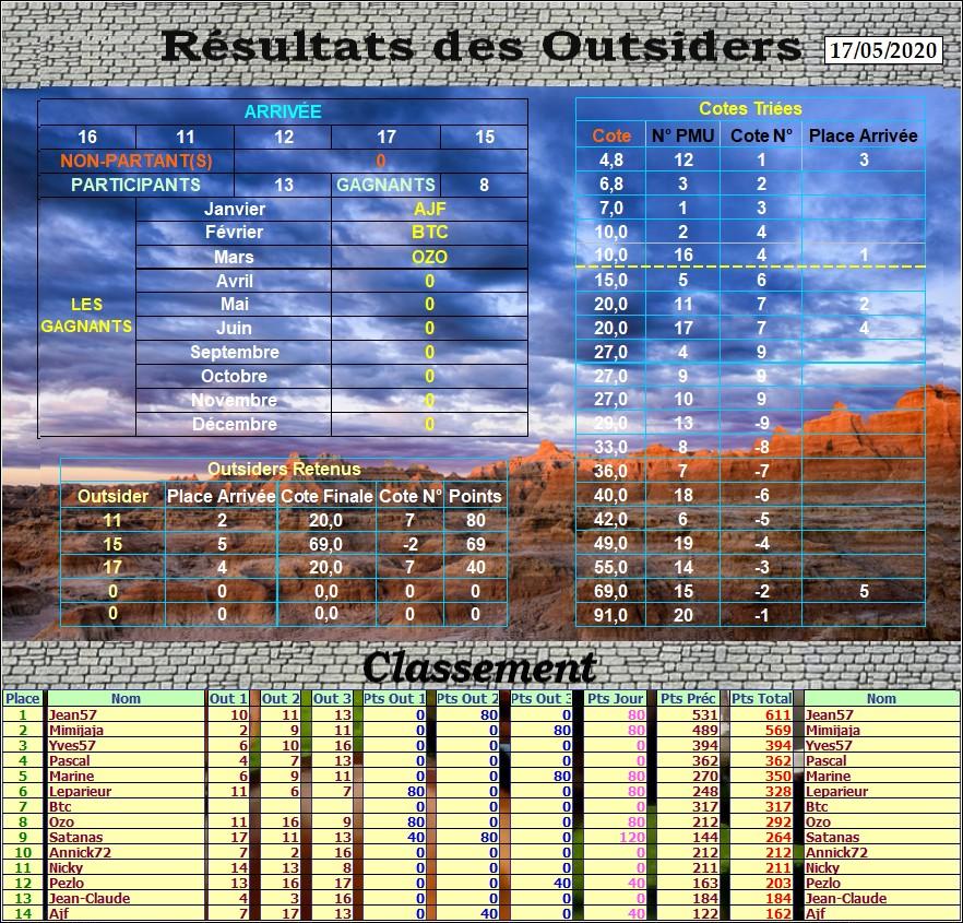 Résultats du Dimanche 17/05/2020 Outs_546