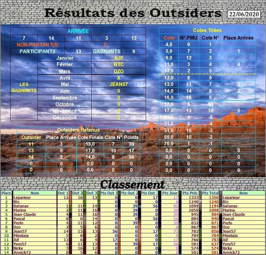 Résultats du Lundi 22/06/2020 Outs_584