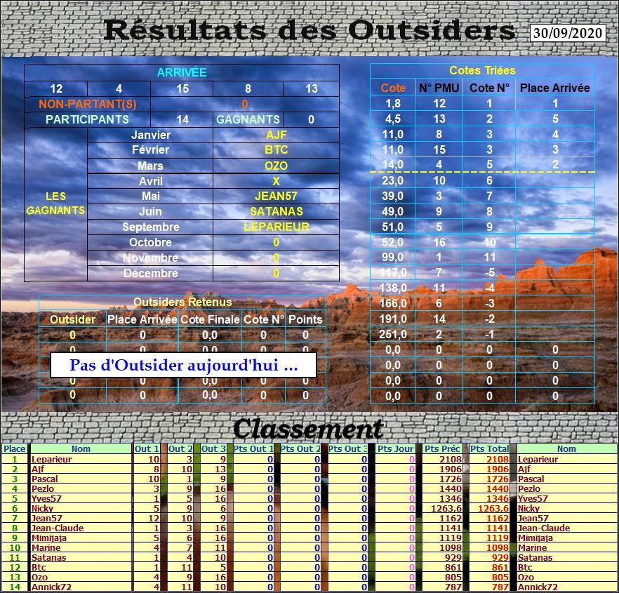 Résultats du 30/09/2020 - CLT FINAL SEPTEMBRE   Outs_623