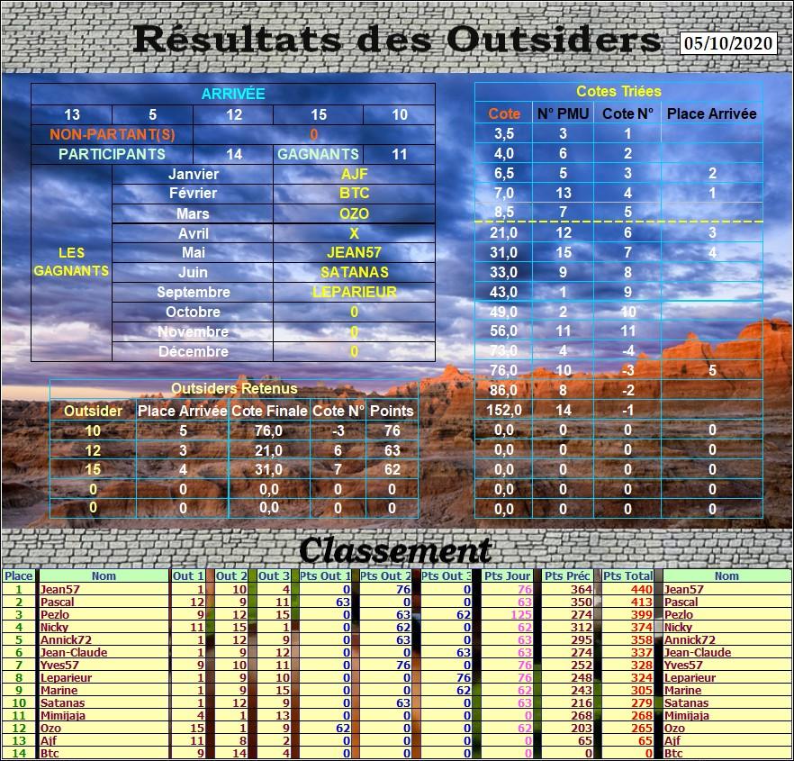 Résultats du Lundi 05/10/2020 Outs_628