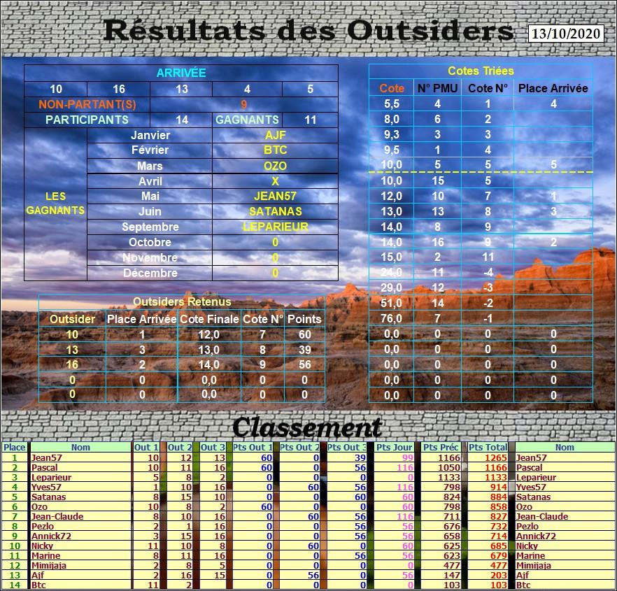Résultats du Mardi 13/10/2020 Outs_636