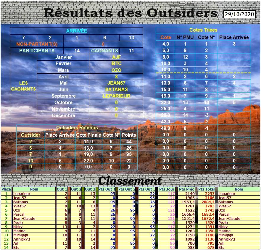 Résultats du Jeudi 29/10/2020 Outs_654
