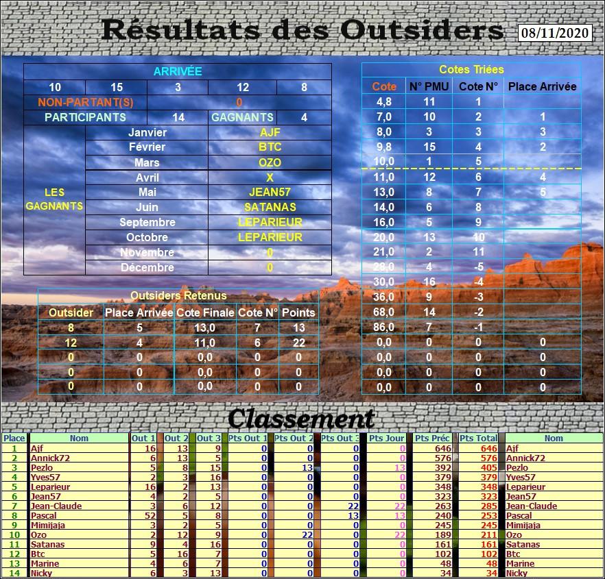 Résultats du Dimanche 08/11/2020 Outs_666