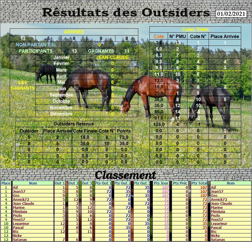 Résultats du Lundi 01/02/2021 Outs_754