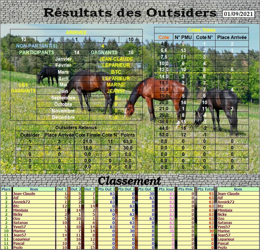 Résultats du Mercredi 01/09/2021 Outs_911
