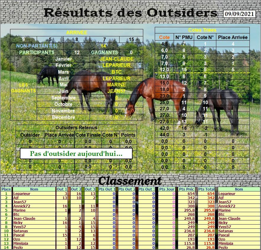 Résultats du Jeudi 09/09/2021 Outs_919