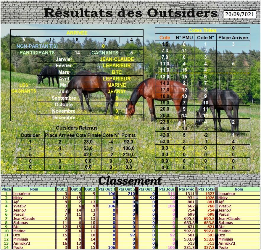Résultats du Lundi 20/09/202 Outs_931