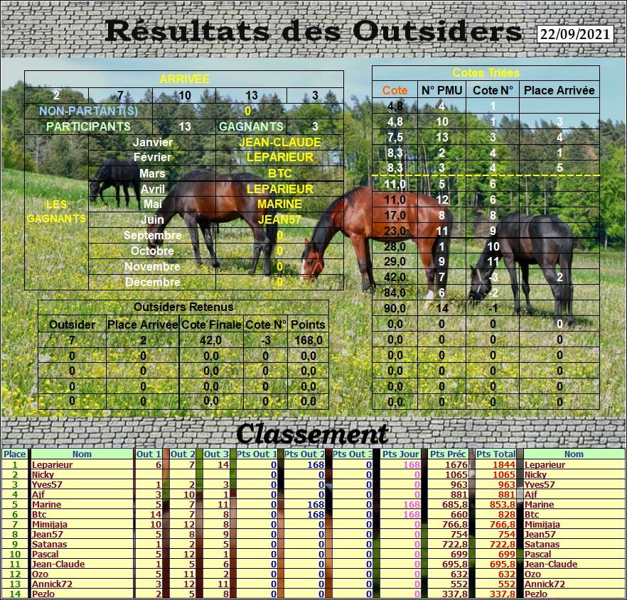 Résultats du Mercredi 22/09/2021 Outs_933