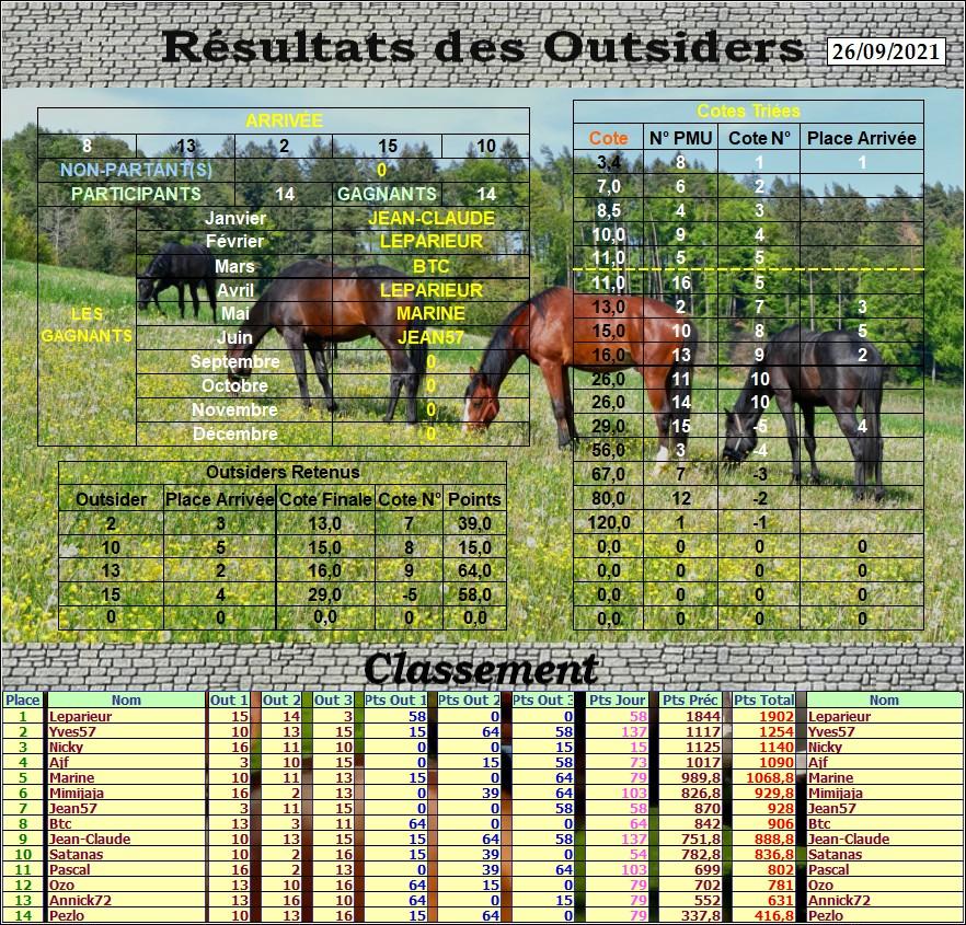 Résultats du Dimanche 26/09/2021 Outs_937