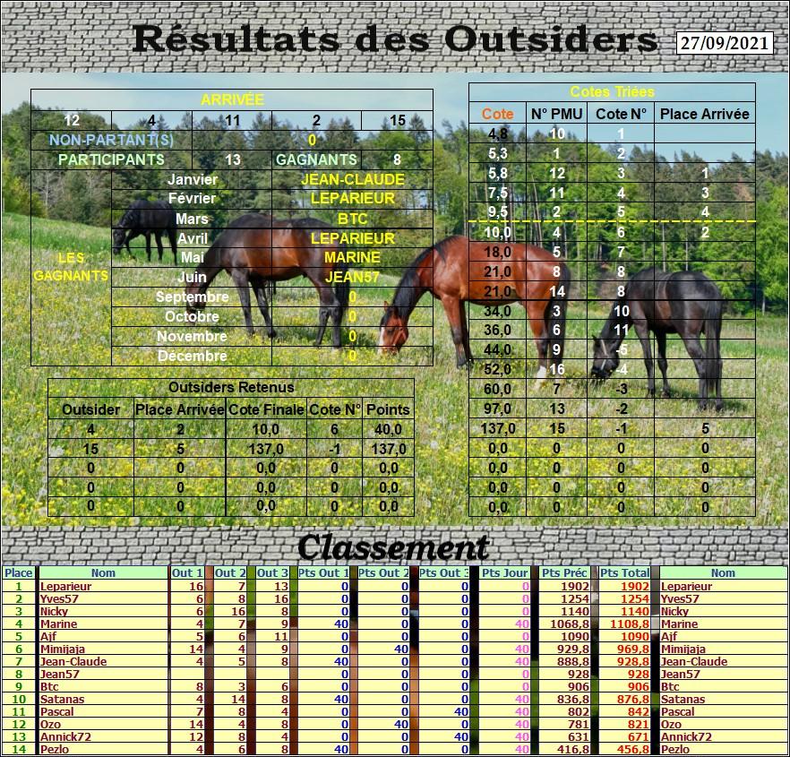 Résultats du Lundi 27/09/2021 Outs_938