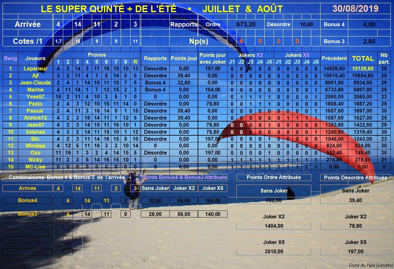 Résultats du Vendredi 30/08/2019 Super142