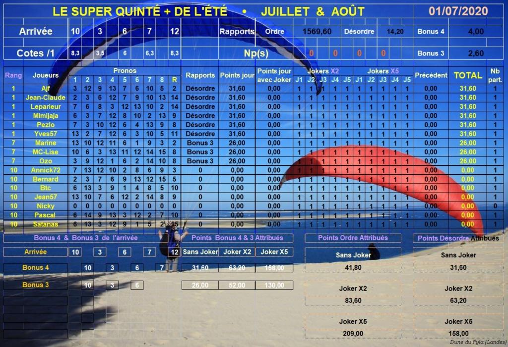 Résultats du Mercredi 01/07/2020 Super145